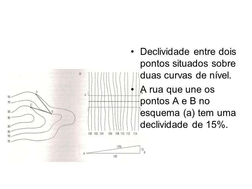 Declividade entre dois pontos situados sobre duas curvas de nível. A rua que une os pontos A e B no esquema (a) tem uma declividade de 15%.