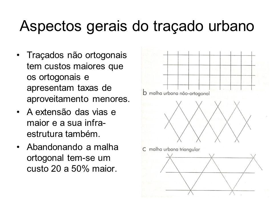 Aspectos gerais do traçado urbano Traçados não ortogonais tem custos maiores que os ortogonais e apresentam taxas de aproveitamento menores. A extensã
