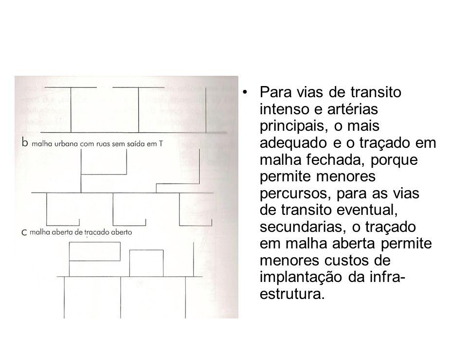 Para vias de transito intenso e artérias principais, o mais adequado e o traçado em malha fechada, porque permite menores percursos, para as vias de t
