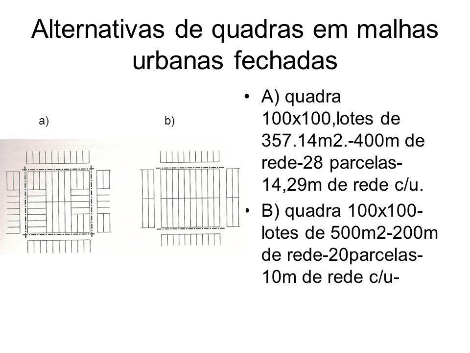 Alternativas de quadras em malhas urbanas fechadas A) quadra 100x100,lotes de 357.14m2.-400m de rede-28 parcelas- 14,29m de rede c/u. B) quadra 100x10
