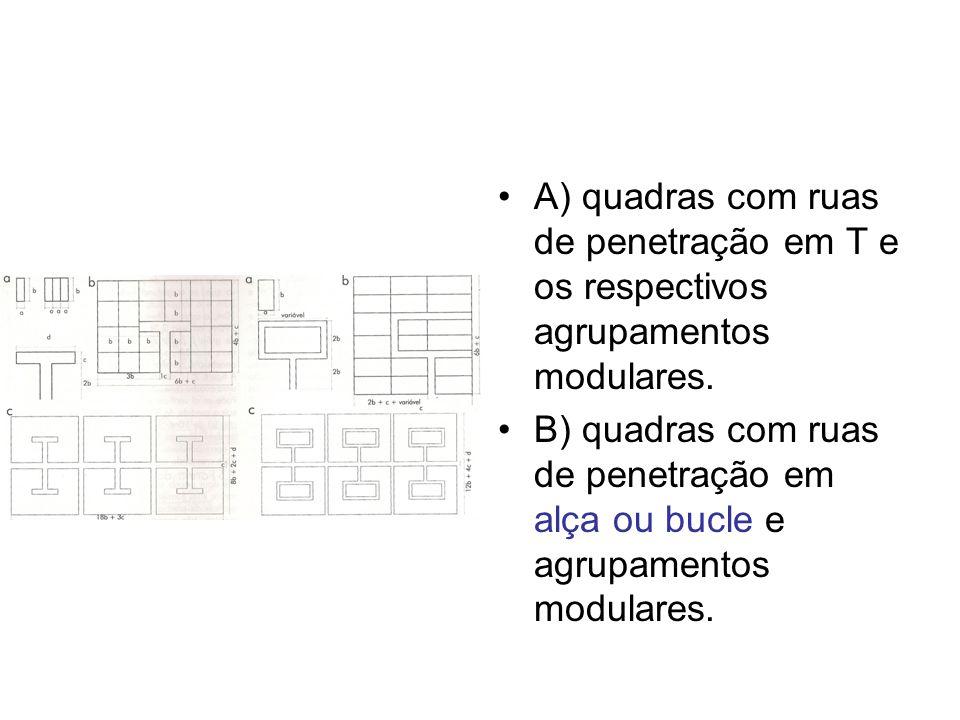 A) quadras com ruas de penetração em T e os respectivos agrupamentos modulares. B) quadras com ruas de penetração em alça ou bucle e agrupamentos modu