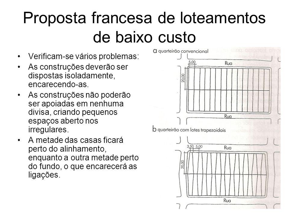 Proposta francesa de loteamentos de baixo custo Verificam-se vários problemas: As construções deverão ser dispostas isoladamente, encarecendo-as. As c