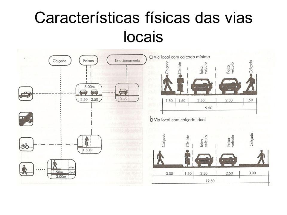 Características físicas das vias locais