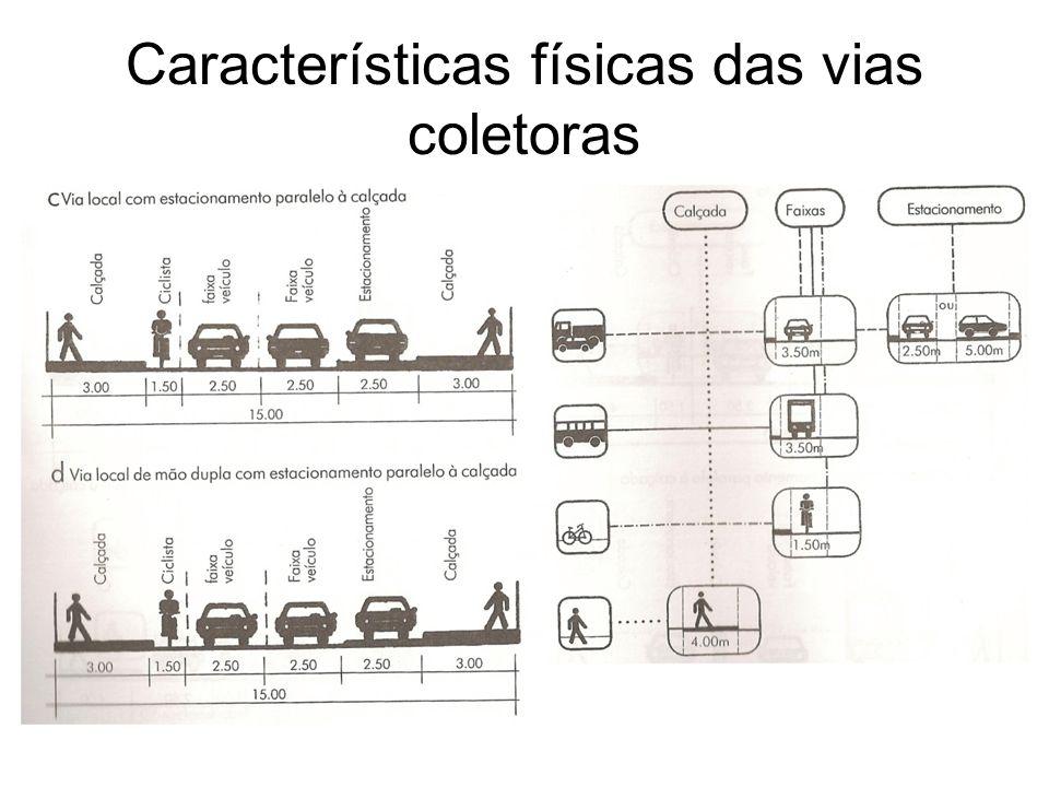 Características físicas das vias coletoras