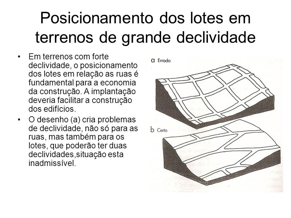 Posicionamento dos lotes em terrenos de grande declividade Em terrenos com forte declividade, o posicionamento dos lotes em relação as ruas é fundamen