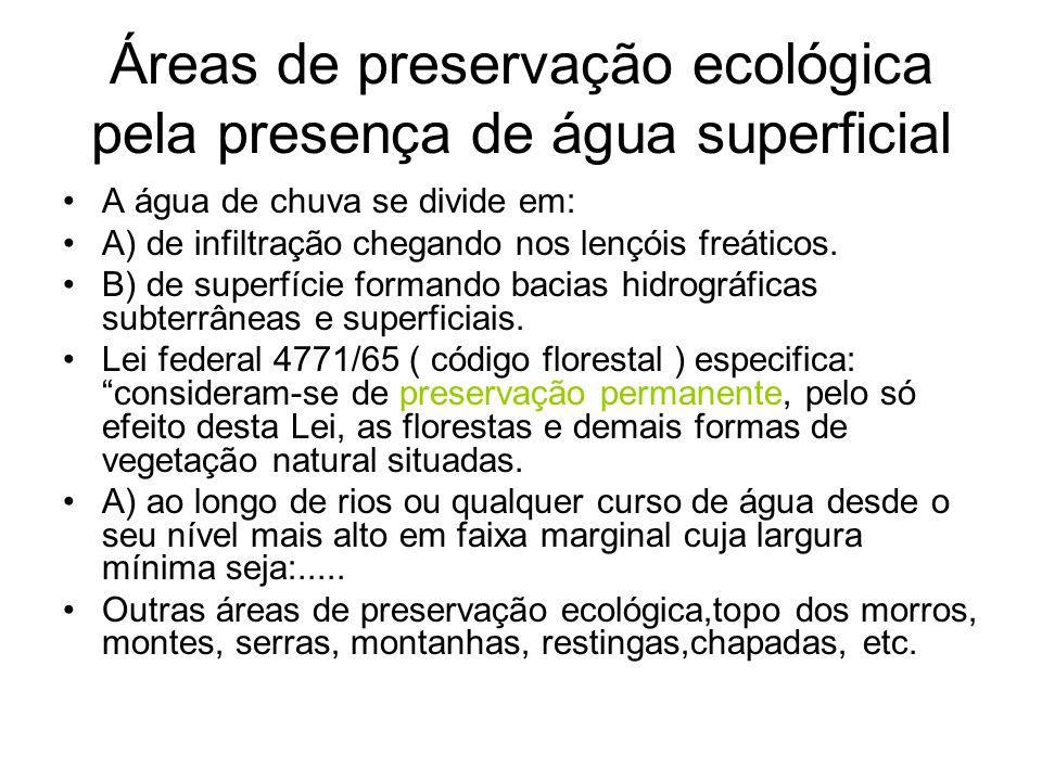 Áreas de preservação ecológica pela presença de água superficial A água de chuva se divide em: A) de infiltração chegando nos lençóis freáticos. B) de
