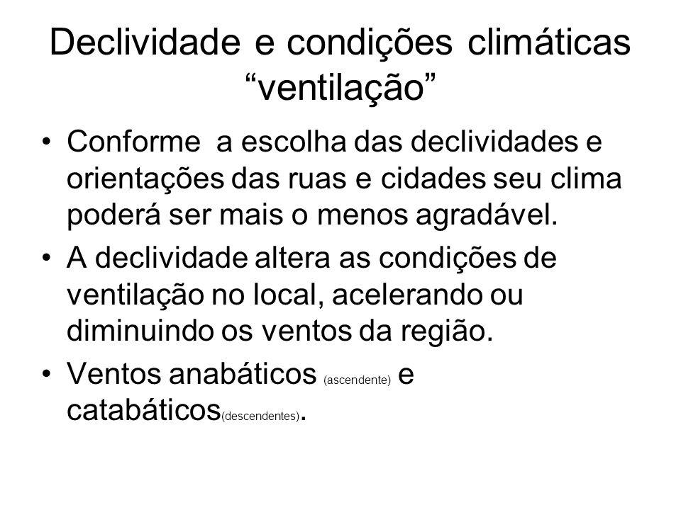 """Declividade e condições climáticas """"ventilação"""" Conforme a escolha das declividades e orientações das ruas e cidades seu clima poderá ser mais o menos"""