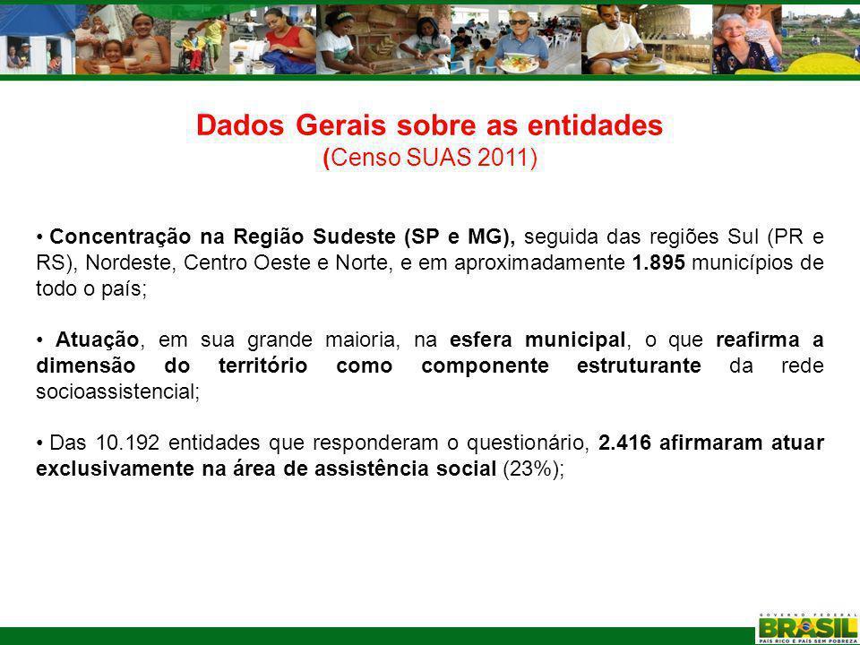 Pela atenção agradecemos!!!!! Contato: redeprivadasuas@mds.gov.br