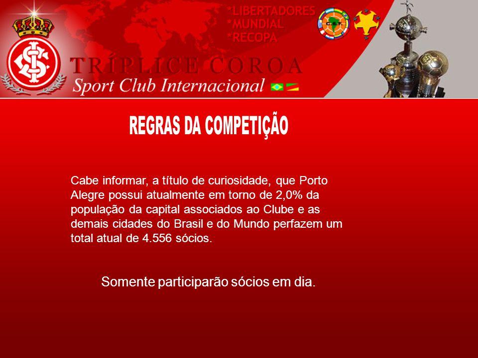 Cabe informar, a título de curiosidade, que Porto Alegre possui atualmente em torno de 2,0% da população da capital associados ao Clube e as demais cidades do Brasil e do Mundo perfazem um total atual de 4.556 sócios.