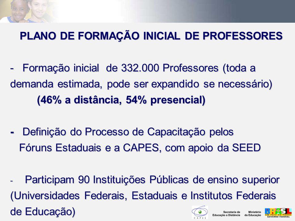 PLANO DE FORMAÇÃO INICIAL DE PROFESSORES - Formação inicial de 332.000 Professores (toda a demanda estimada, pode ser expandido se necessário) (46% a