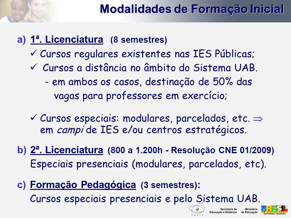 Modalidades de Formação Inicial a)1ª. Licenciatura (8 semestres) Cursos regulares existentes nas IES Públicas; Cursos a distância no âmbito do Sistema