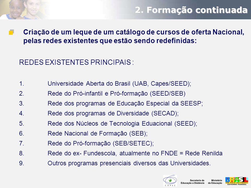2. Formação continuada Criação de um leque de um catálogo de cursos de oferta Nacional, pelas redes existentes que estão sendo redefinidas: REDES EXIS
