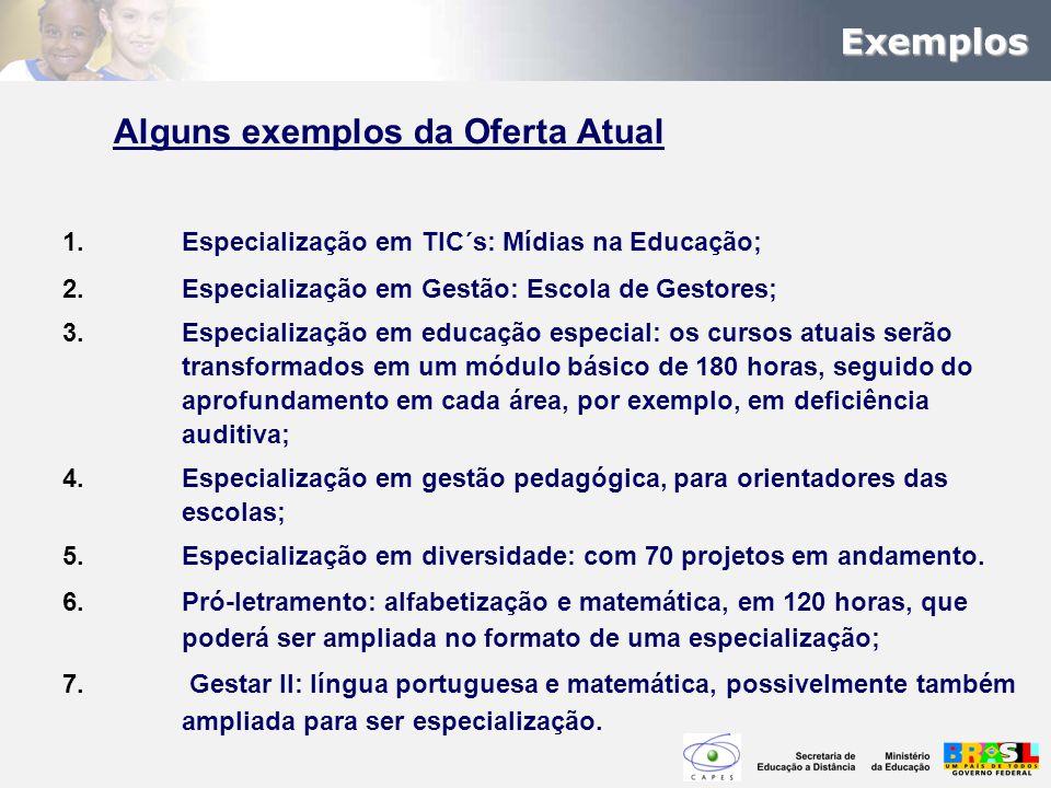 Exemplos Alguns exemplos da Oferta Atual 1.Especialização em TIC´s: Mídias na Educação; 2.Especialização em Gestão: Escola de Gestores; 3.Especializaç