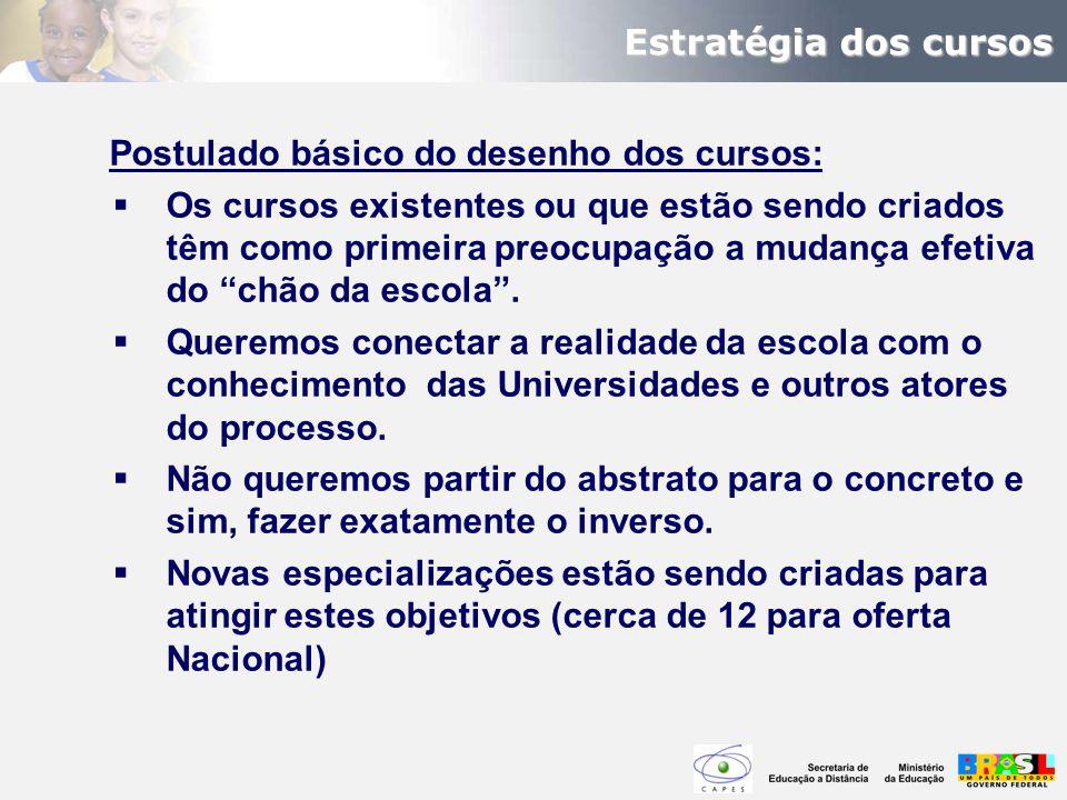 Estratégia dos cursos Postulado básico do desenho dos cursos:  Os cursos existentes ou que estão sendo criados têm como primeira preocupação a mudanç