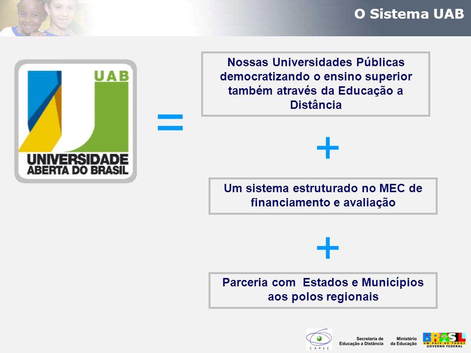 O Sistema UAB = Nossas Universidades Públicas democratizando o ensino superior também através da Educação a Distância + Um sistema estruturado no MEC