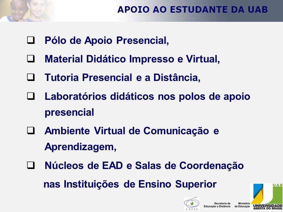  Pólo de Apoio Presencial,  Material Didático Impresso e Virtual,  Tutoria Presencial e a Distância,  Laboratórios didáticos nos polos de apoio pr