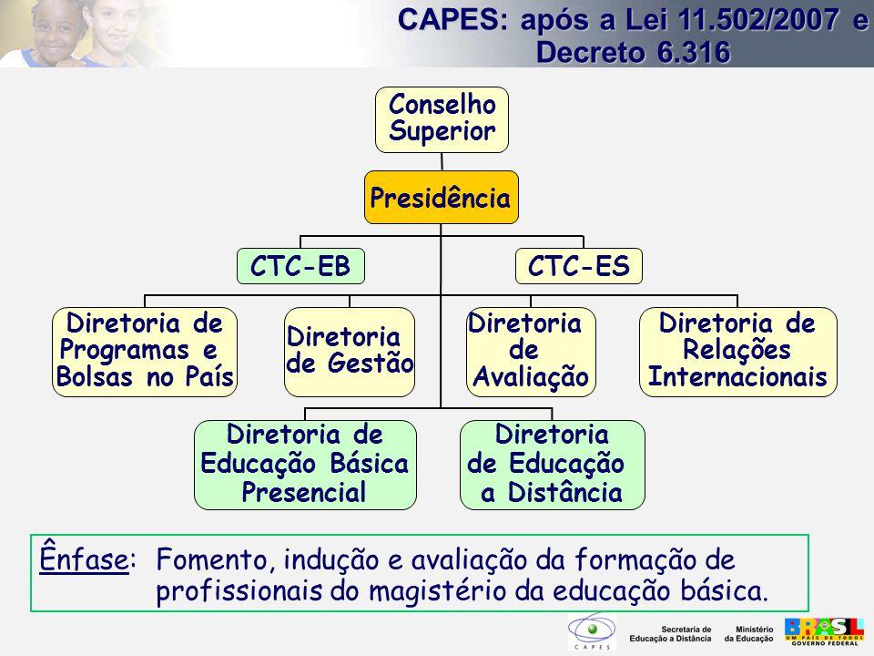 CAPES: após a Lei 11.502/2007 e Decreto 6.316 Ênfase:Fomento, indução e avaliação da formação de profissionais do magistério da educação básica. Diret