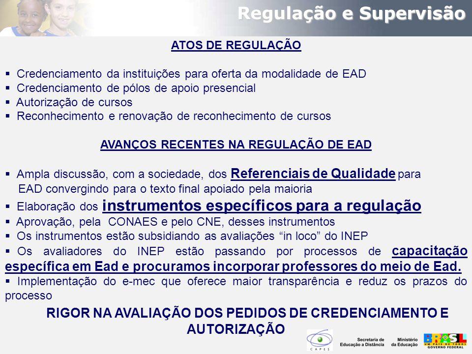 ATOS DE REGULAÇÃO  Credenciamento da instituições para oferta da modalidade de EAD  Credenciamento de pólos de apoio presencial  Autorização de cur