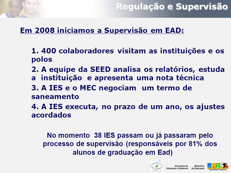 Em 2008 iniciamos a Supervisão em EAD: 1. 400 colaboradores visitam as instituições e os polos 2. A equipe da SEED analisa os relatórios, estuda a ins
