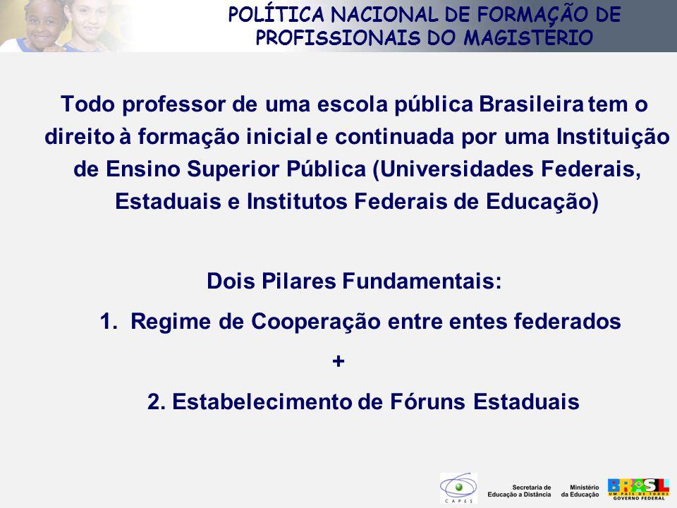 Todo professor de uma escola pública Brasileira tem o direito à formação inicial e continuada por uma Instituição de Ensino Superior Pública (Universi