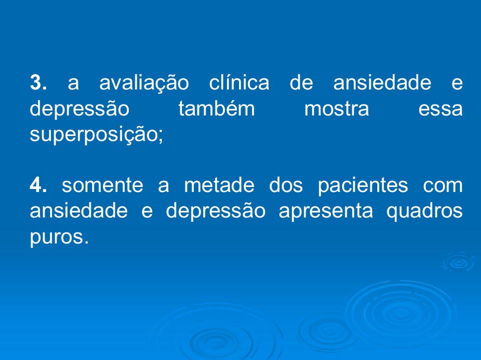 3. a avaliação clínica de ansiedade e depressão também mostra essa superposição; 4. somente a metade dos pacientes com ansiedade e depressão apresenta
