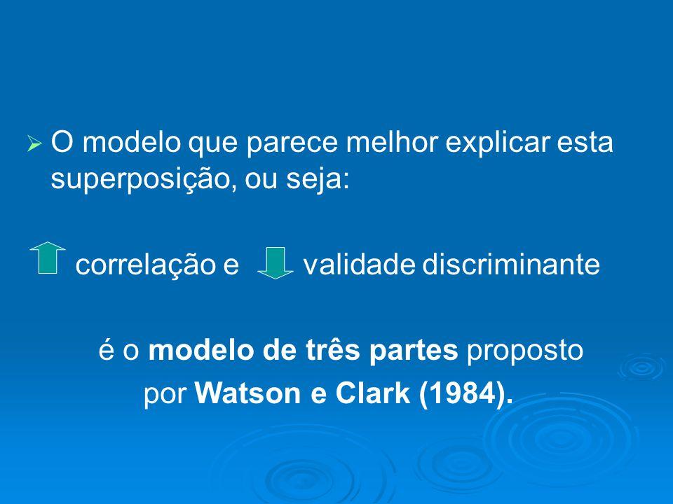   O modelo que parece melhor explicar esta superposição, ou seja: correlação e validade discriminante é o modelo de três partes proposto por Watson