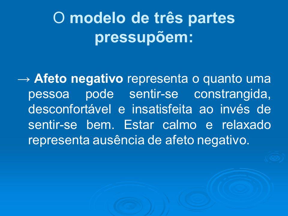 O modelo de três partes pressupõem: → Afeto negativo representa o quanto uma pessoa pode sentir-se constrangida, desconfortável e insatisfeita ao invé