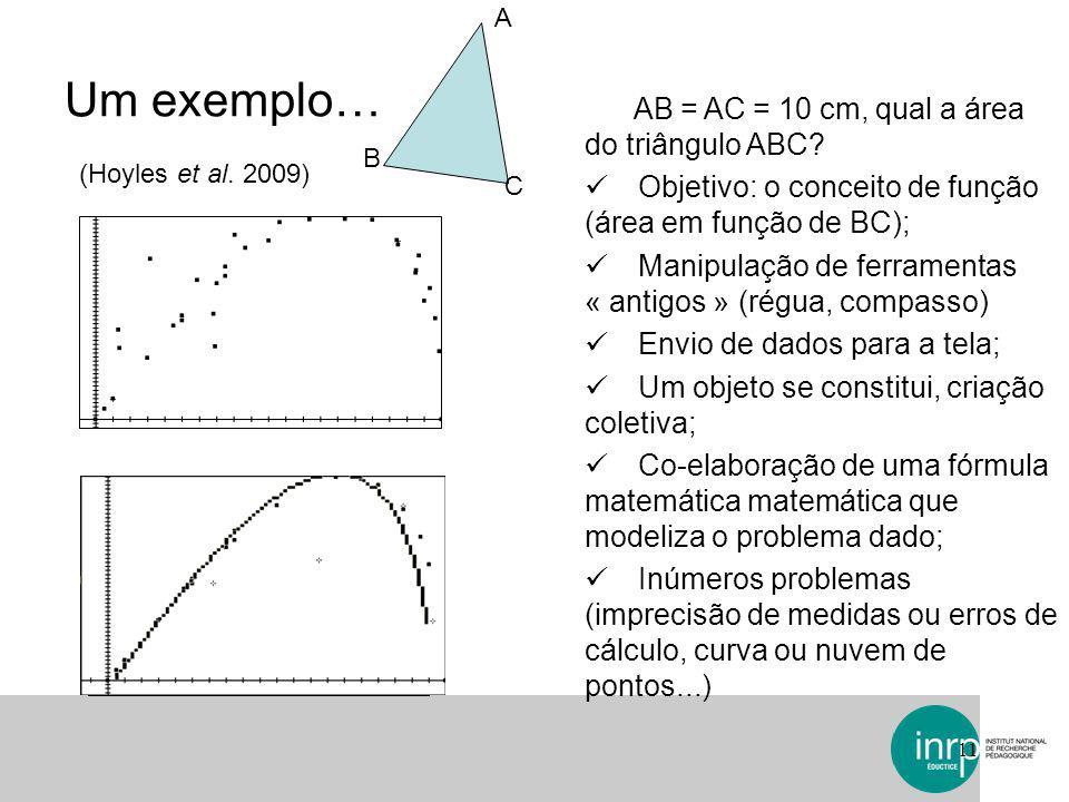 Um exemplo… 11 AB = AC = 10 cm, qual a área do triângulo ABC? Objetivo: o conceito de função (área em função de BC); Manipulação de ferramentas « anti