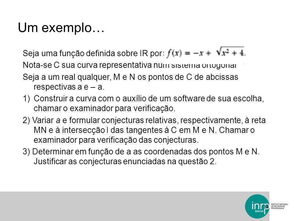 Um exemplo… 14 Seja uma função definida sobre IR por Nota-se C sua curva representativa num sistema ortogonal Seja a um real qualquer, M e N os pontos
