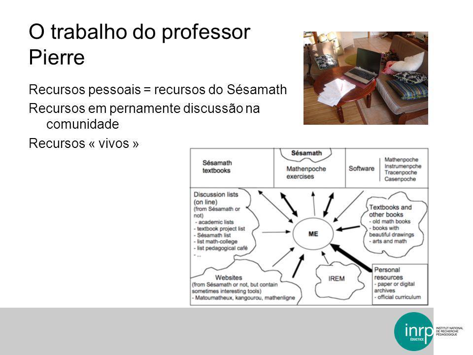 O trabalho do professor Pierre Recursos pessoais = recursos do Sésamath Recursos em pernamente discussão na comunidade Recursos « vivos »