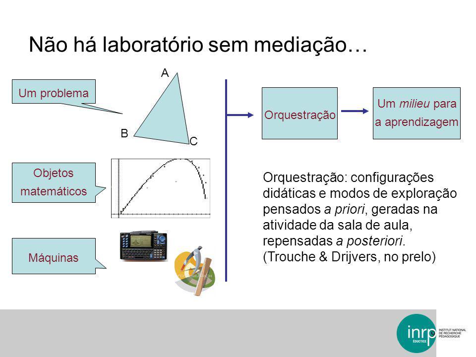Não há laboratório sem mediação… 9 Orquestração: configurações didáticas e modos de exploração pensados a priori, geradas na atividade da sala de aula
