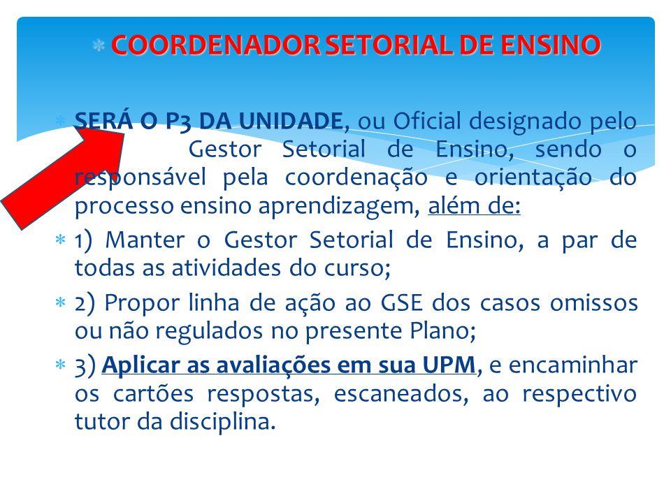  COORDENADOR SETORIAL DE ENSINO  SERÁ O P3 DA UNIDADE, ou Oficial designado pelo Gestor Setorial de Ensino, sendo o responsável pela coordenação e o