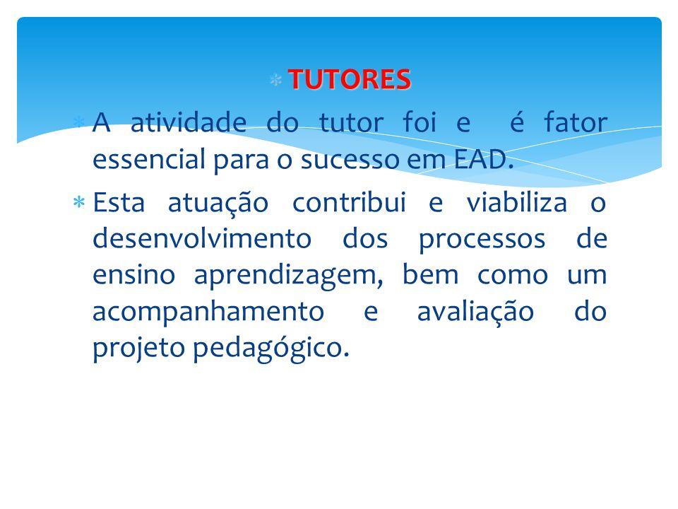  TUTORES  A atividade do tutor foi e é fator essencial para o sucesso em EAD.  Esta atuação contribui e viabiliza o desenvolvimento dos processos d