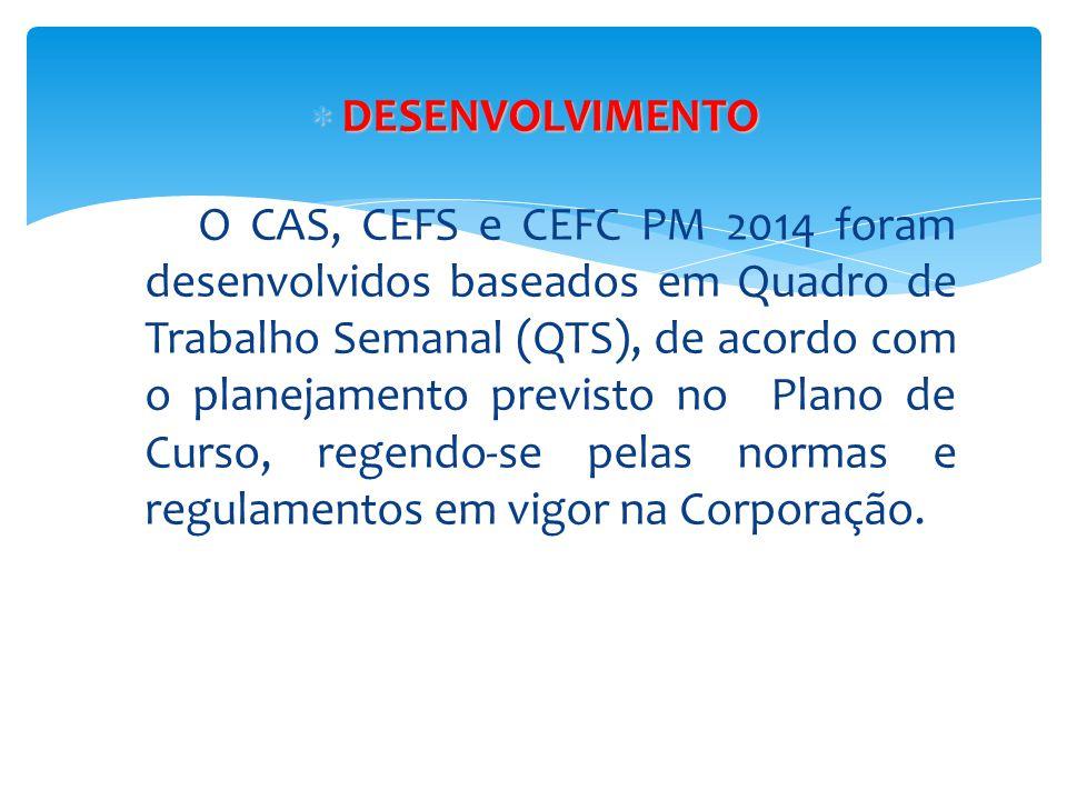  DESENVOLVIMENTO O CAS, CEFS e CEFC PM 2014 foram desenvolvidos baseados em Quadro de Trabalho Semanal (QTS), de acordo com o planejamento previsto n