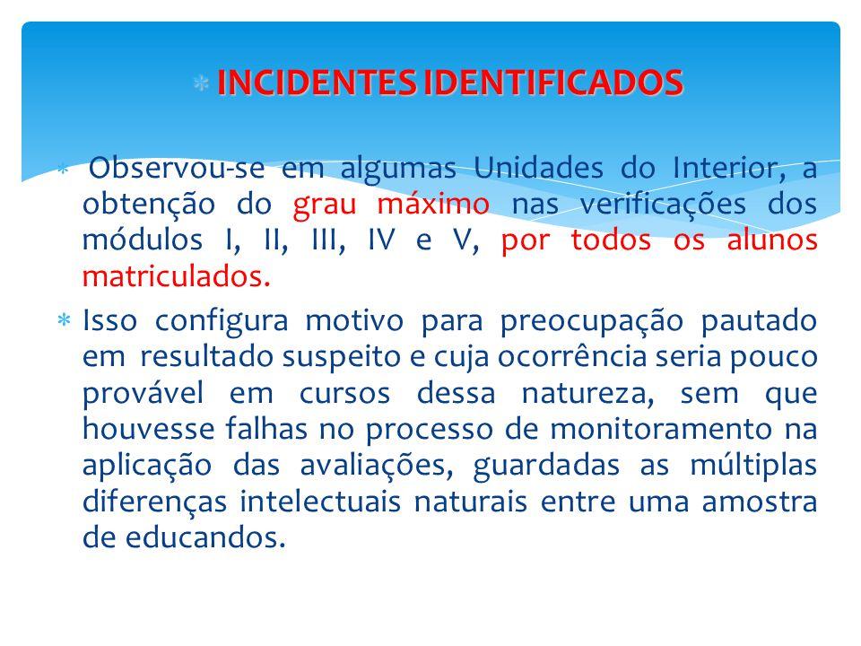  INCIDENTES IDENTIFICADOS  Observou-se em algumas Unidades do Interior, a obtenção do grau máximo nas verificações dos módulos I, II, III, IV e V, p