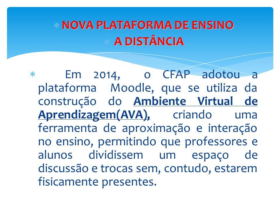  NOVA PLATAFORMA DE ENSINO  A DISTÂNCIA  Em 2014, o CFAP adotou a plataforma Moodle, que se utiliza da construção do Ambiente Virtual de Aprendizag