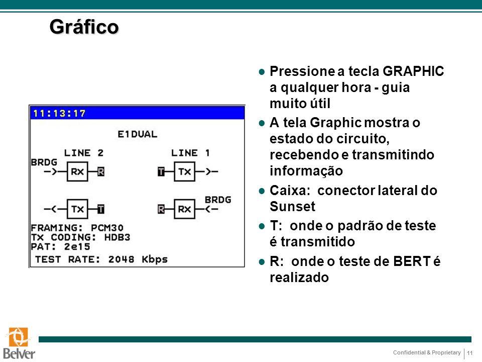 Confidential & Proprietary 11 Gráfico ● Pressione a tecla GRAPHIC a qualquer hora - guia muito útil ● A tela Graphic mostra o estado do circuito, rece