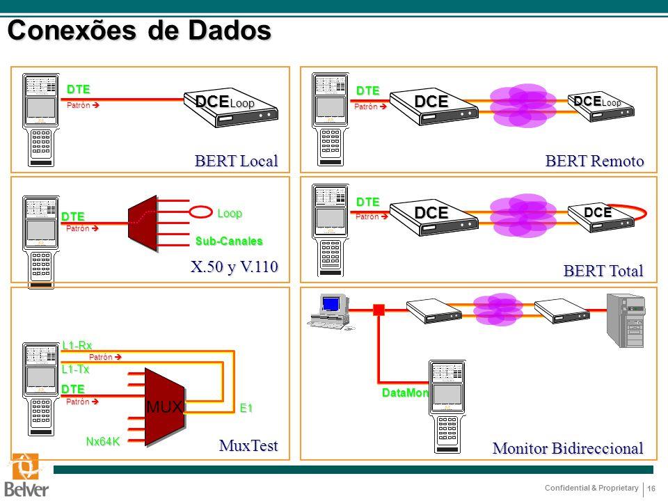 Confidential & Proprietary 16 Conexões de Dados Patrón  BERT Local DTE DCE Loop BERT Remoto Patrón  DTE DCE Loop DCE BERT Total Patrón  DTE DCE DCE