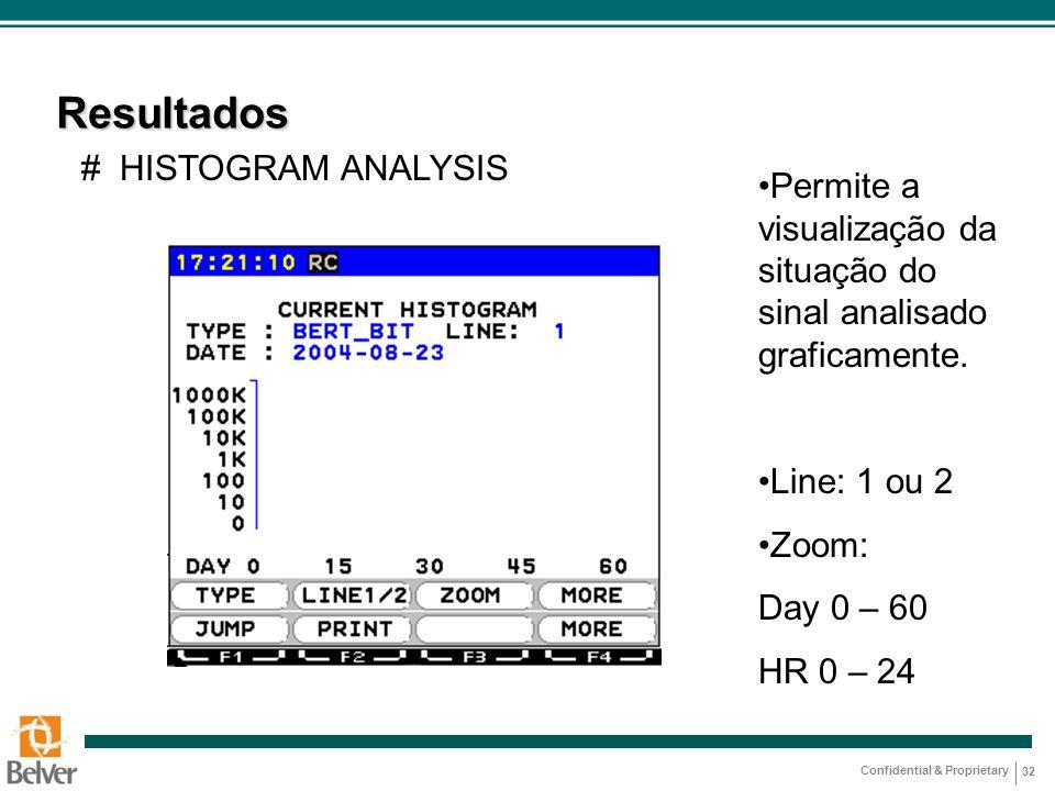 Confidential & Proprietary 32 Resultados # HISTOGRAM ANALYSIS Permite a visualização da situação do sinal analisado graficamente. Line: 1 ou 2 Zoom: D