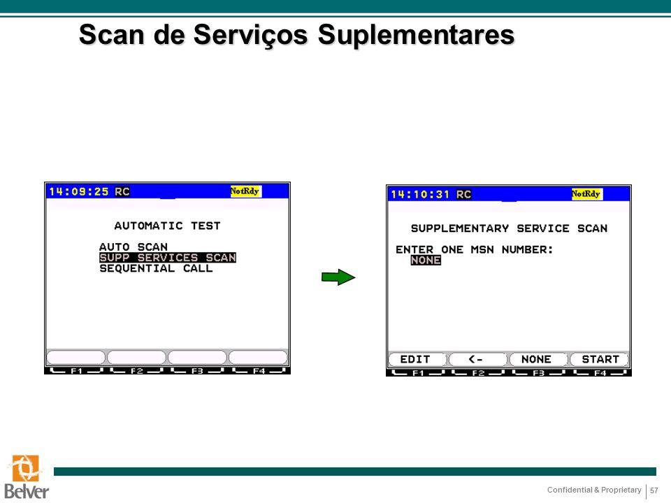Confidential & Proprietary 57 Scan de Serviços Suplementares