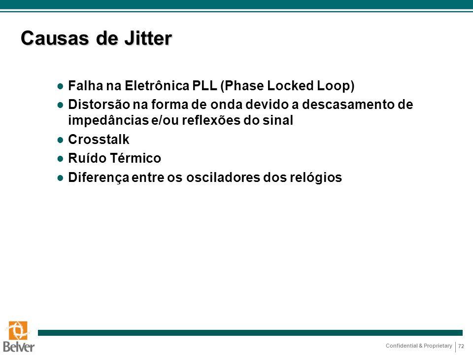 Confidential & Proprietary 72 Causas de Jitter ● Falha na Eletrônica PLL (Phase Locked Loop) ● Distorsão na forma de onda devido a descasamento de imp
