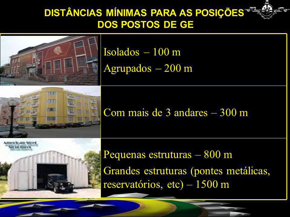 Pequenas estruturas – 800 m Grandes estruturas (pontes metálicas, reservatórios, etc) – 1500 m Com mais de 3 andares – 300 m Isolados – 100 m Agrupado