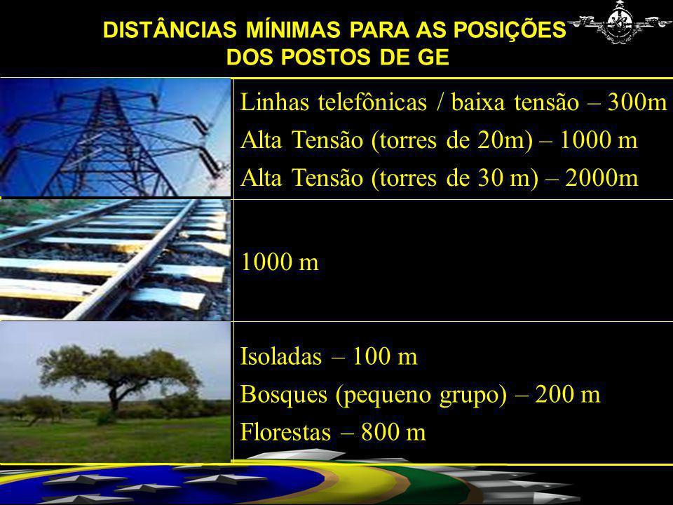 Isoladas – 100 m Bosques (pequeno grupo) – 200 m Florestas – 800 m 1000 m Linhas telefônicas / baixa tensão – 300m Alta Tensão (torres de 20m) – 1000
