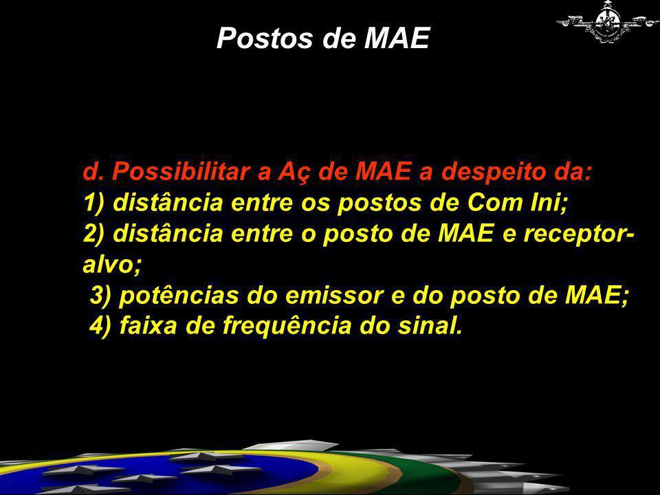 d. Possibilitar a Aç de MAE a despeito da: 1) distância entre os postos de Com Ini; 2) distância entre o posto de MAE e receptor- alvo; 3) potências d