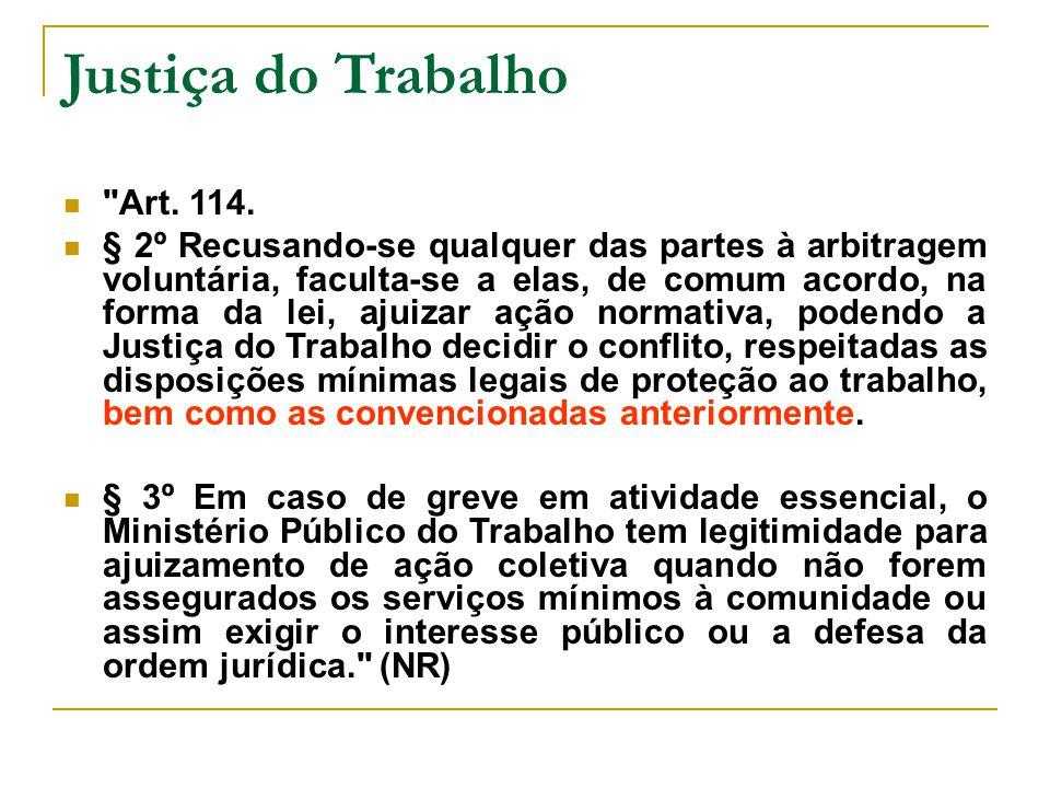 Justiça do Trabalho Art. 114.