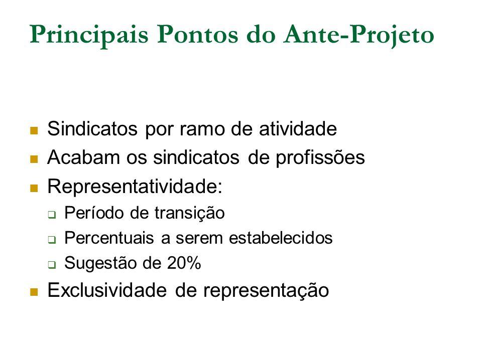 Principais Pontos do Ante-Projeto Sindicatos por ramo de atividade Acabam os sindicatos de profissões Representatividade:  Período de transição  Per