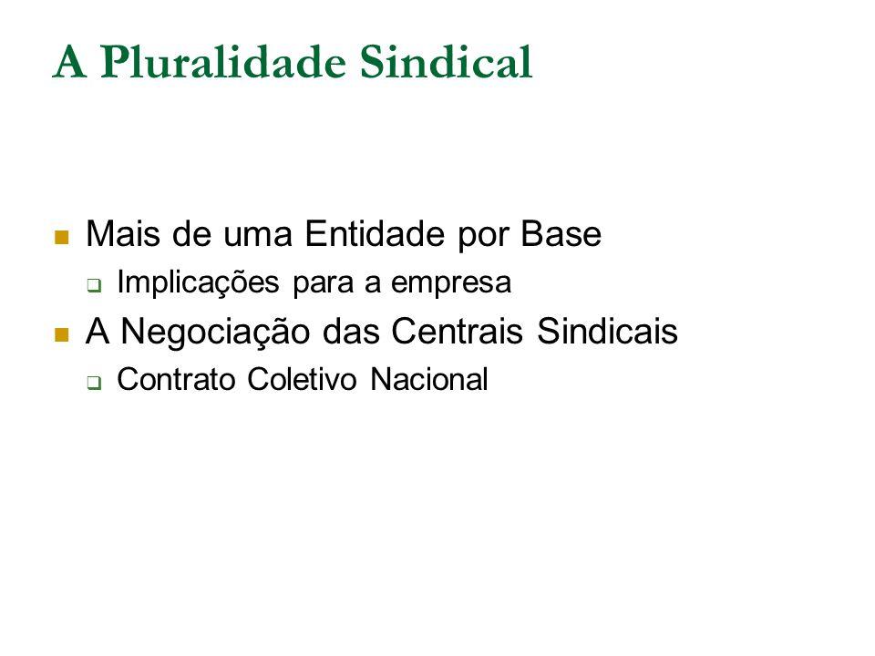 A Pluralidade Sindical Mais de uma Entidade por Base  Implicações para a empresa A Negociação das Centrais Sindicais  Contrato Coletivo Nacional