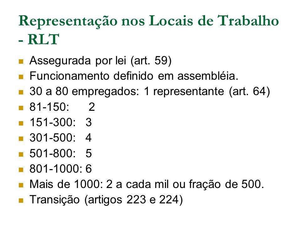Representação nos Locais de Trabalho - RLT Assegurada por lei (art.