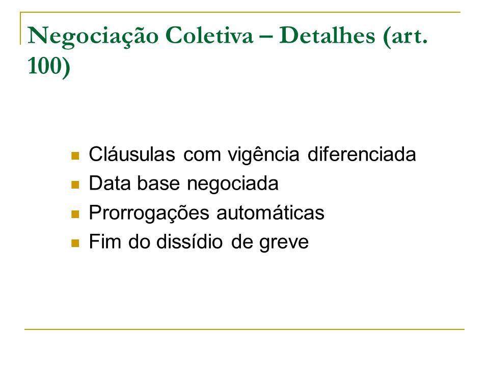 Negociação Coletiva – Detalhes (art. 100) Cláusulas com vigência diferenciada Data base negociada Prorrogações automáticas Fim do dissídio de greve