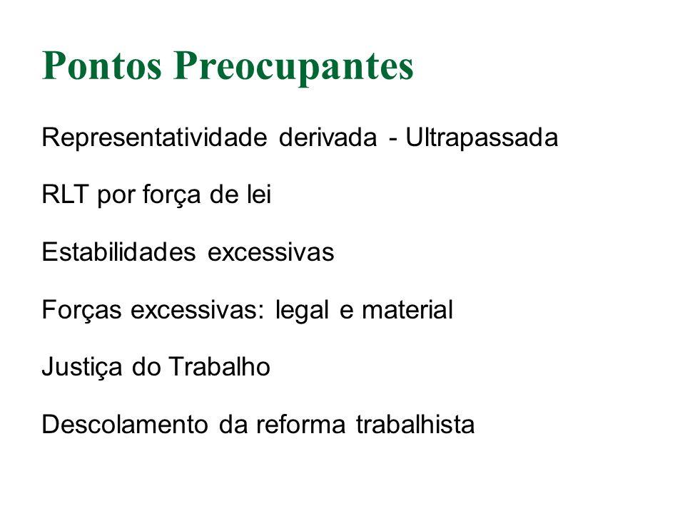 Pontos Preocupantes Representatividade derivada - Ultrapassada RLT por força de lei Estabilidades excessivas Forças excessivas: legal e material Justiça do Trabalho Descolamento da reforma trabalhista